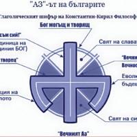 Българската свещена азбука - ключ към вечното християнство на равновесието между дух и материя