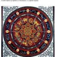 Настоящата 2016 година е 7524 година по Българския календар